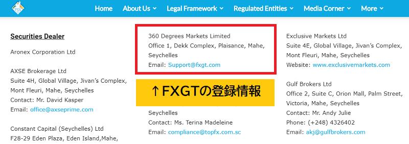 セーシェルFSA 金融ライセンス FXGT